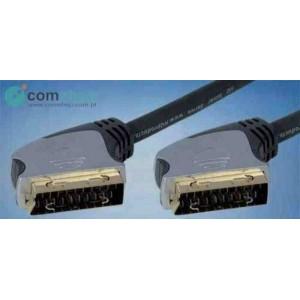 Cable Euroconector...